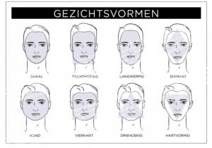 gezichtsvormen heren