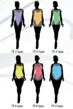 figuurtypen 6 dames