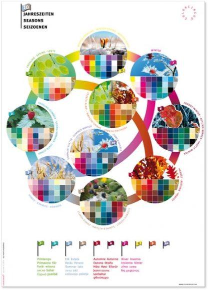 poster-10-seizoenen