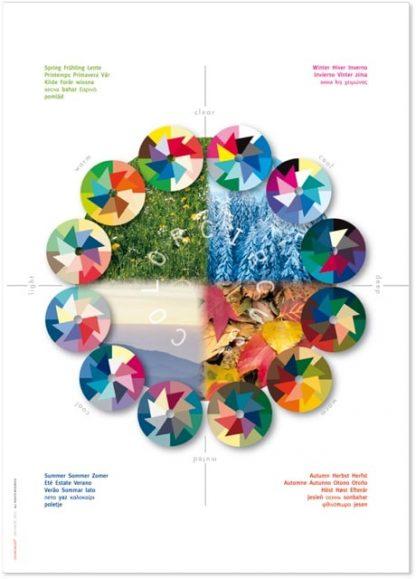 poster-4 seizoenen en 3 kleurmerken