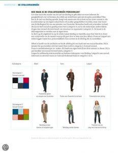de taal van kleding